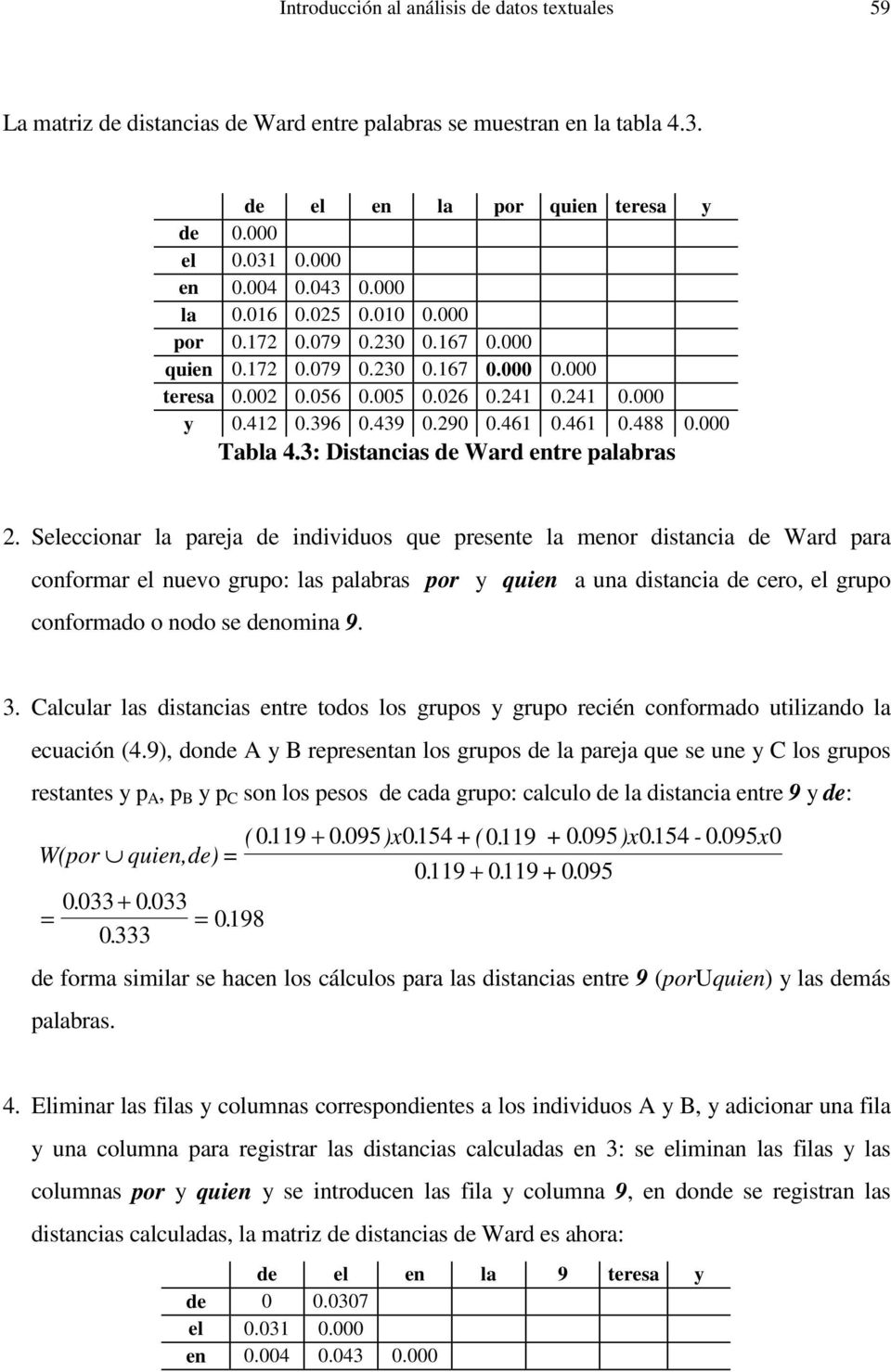 000 Tabla 4.3: Distancias de Ward entre palabras 2.