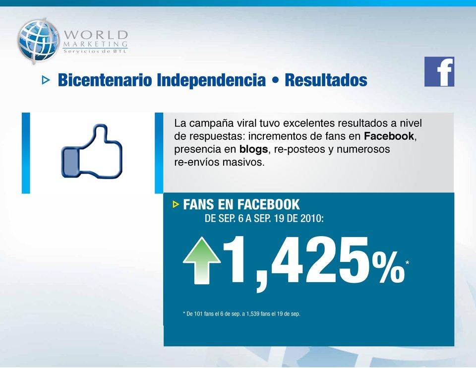 en blogs, re-posteos y numerosos re-envíos masivos. FANS EN FACEBOOK DE SEP.