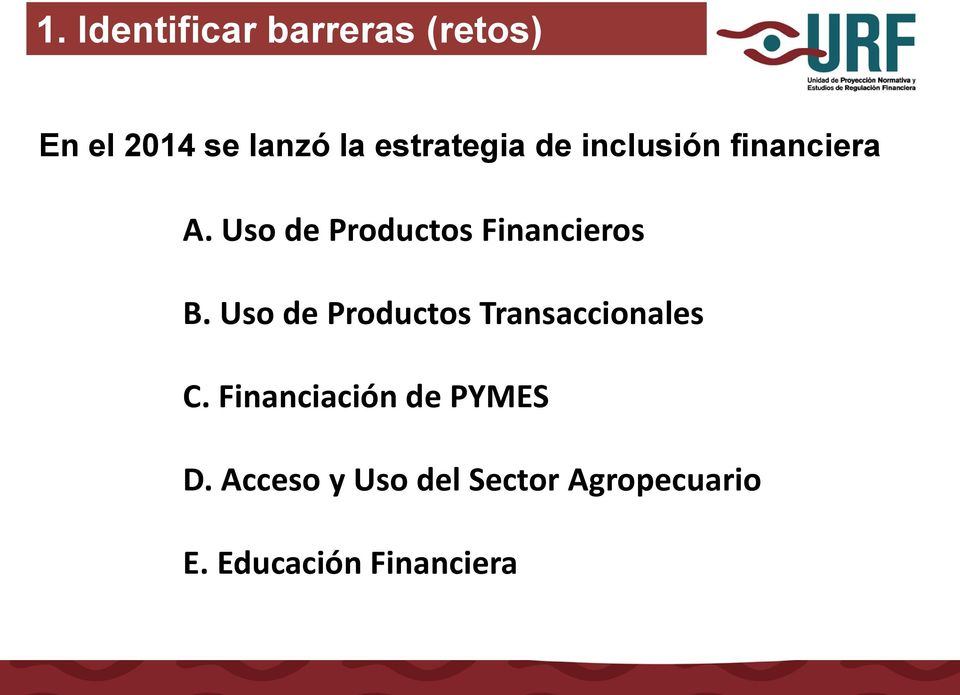 Uso de Productos Financieros B.