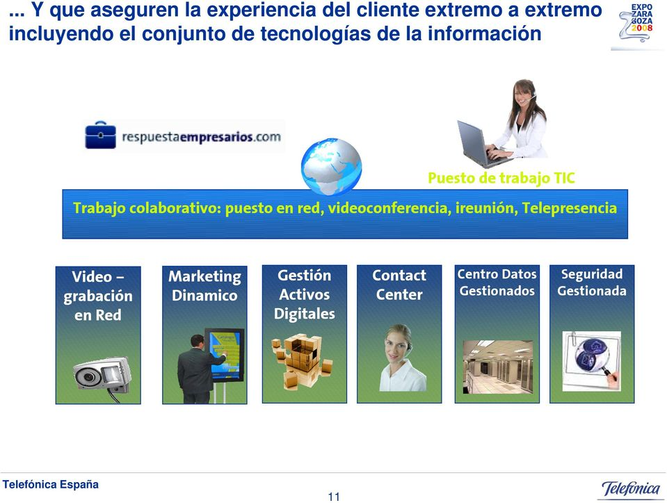 red, videoconferencia, ireunión, Telepresencia Video grabación en Red Marketing