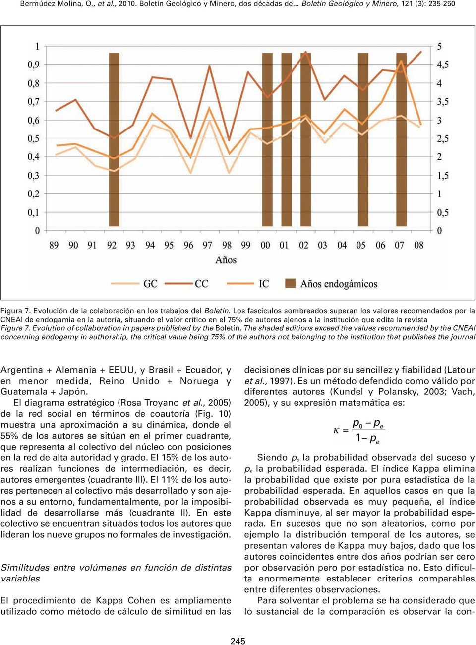 7. Evolution of collaboration in papers published by the Boletín.