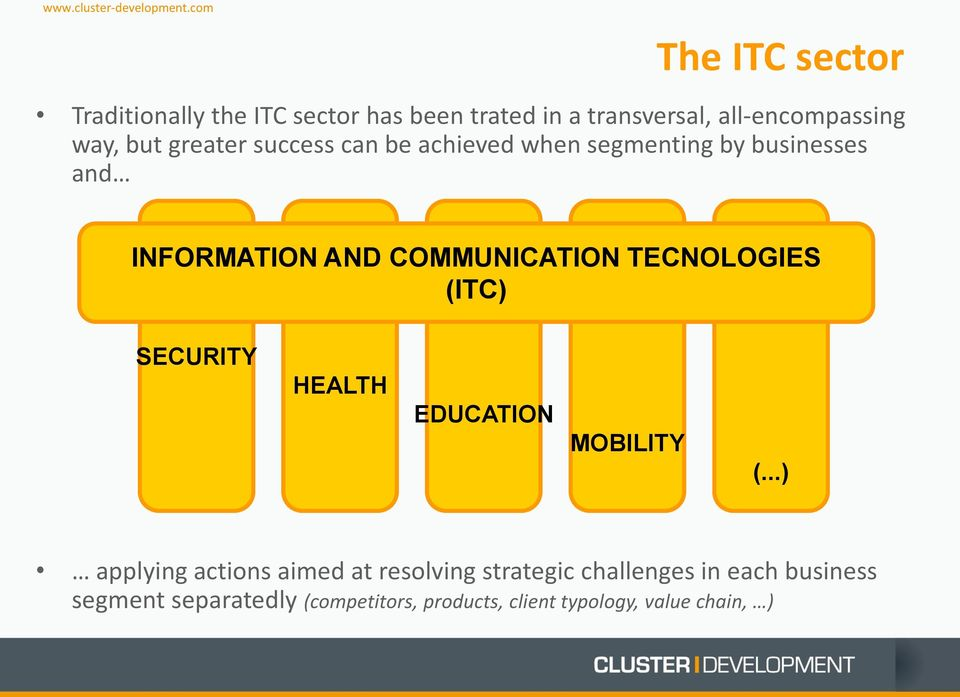 TECNOLOGIES (ITC) SECURITY HEALTH EDUCATION MOBILITY (.