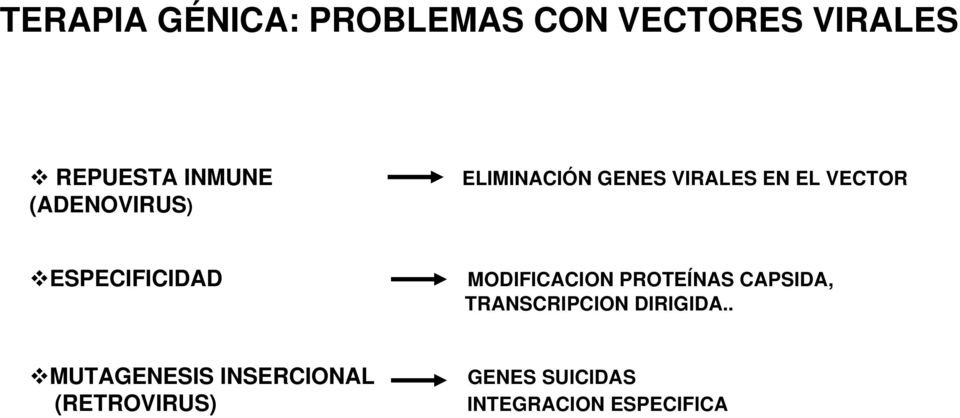 ESPECIFICIDAD MODIFICACION PROTEÍNAS CAPSIDA, TRANSCRIPCION