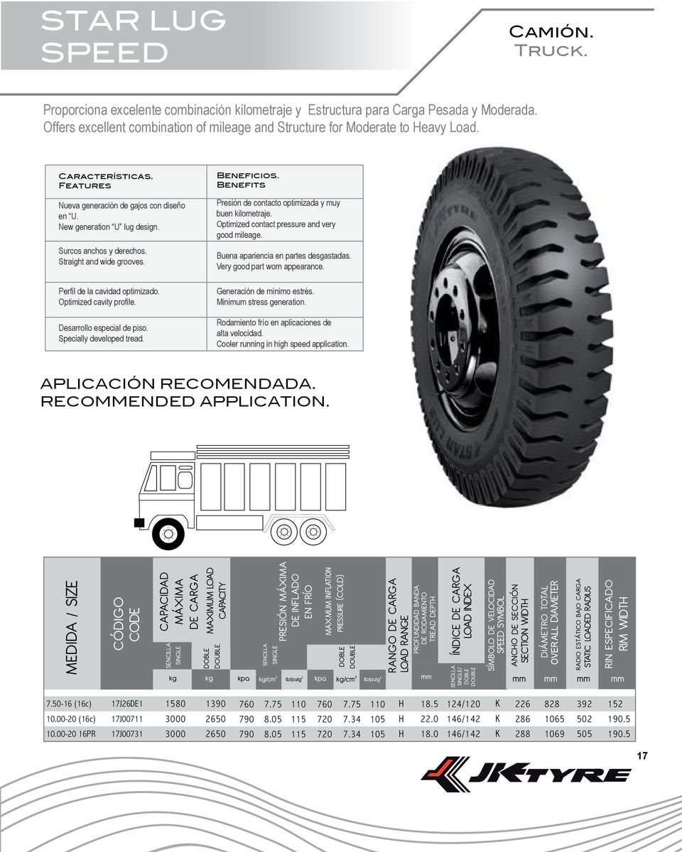 Desarrollo especial de piso. Specially developed tread. Presión de contacto optimizada y muy buen kilometraje. Optimized contact pressure and very good mileage. Buena apariencia en partes desgastadas.