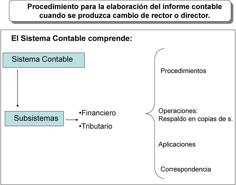 Financiero Tributario Operaciones: