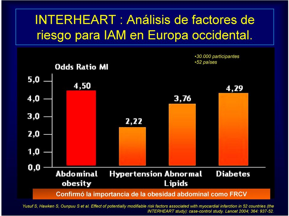 effect of potentially modifiable risk factors [effect of potentially modifiable risk factors associated with myocardial infarction in 52 countries in a case-control study based on the interheart study.