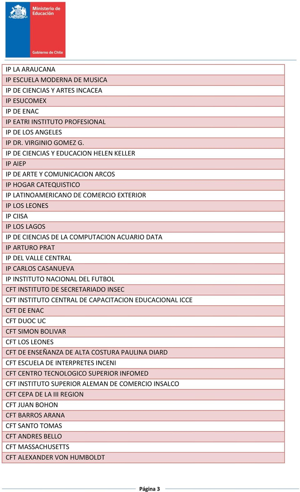COMPUTACION ACUARIO DATA IP ARTURO PRAT IP DEL VALLE CENTRAL IP CARLOS CASANUEVA IP INSTITUTO NACIONAL DEL FUTBOL CFT INSTITUTO DE SECRETARIADO INSEC CFT INSTITUTO CENTRAL DE CAPACITACION EDUCACIONAL