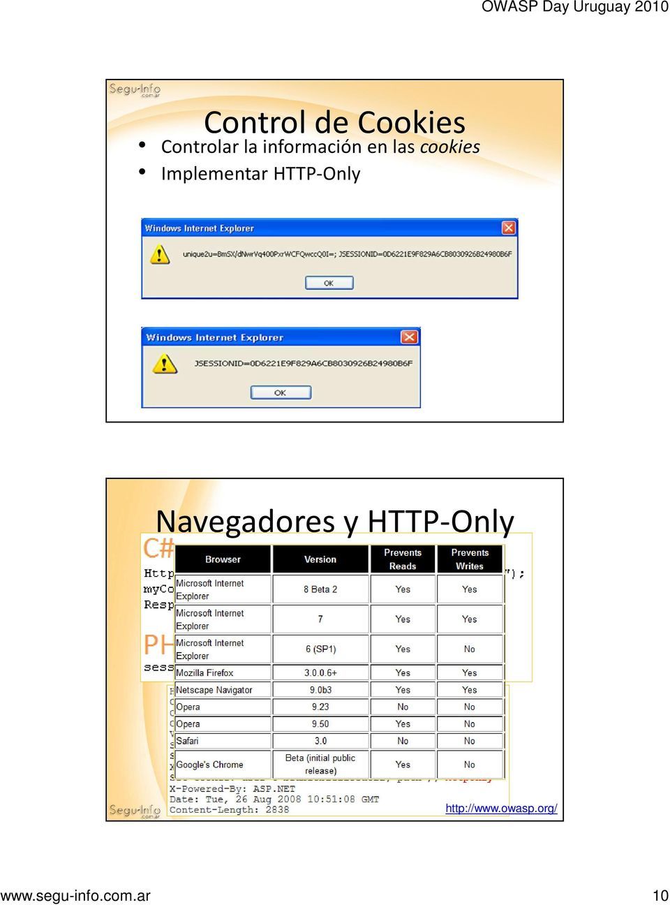 HTTP-Only Con HTTP-Only Navegadores y