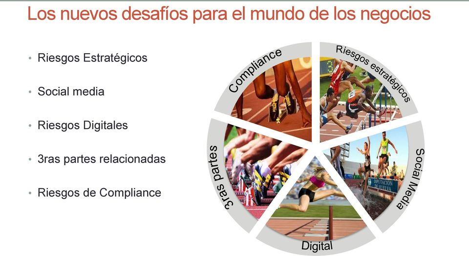 Social media Riesgos Digitales 3ras