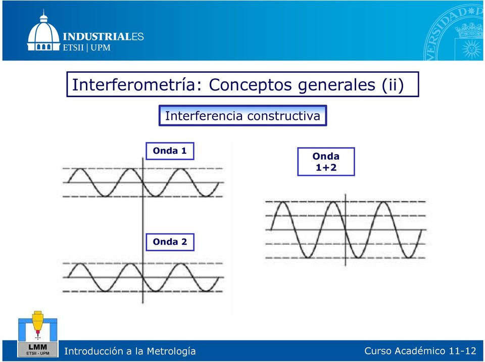 (ii) Interferencia