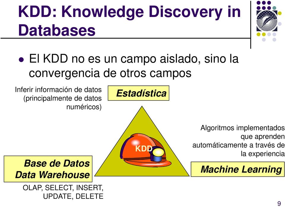 numéricos) Estadística Base de Datos Data Warehouse OLAP, SELECT, INSERT, UPDATE,