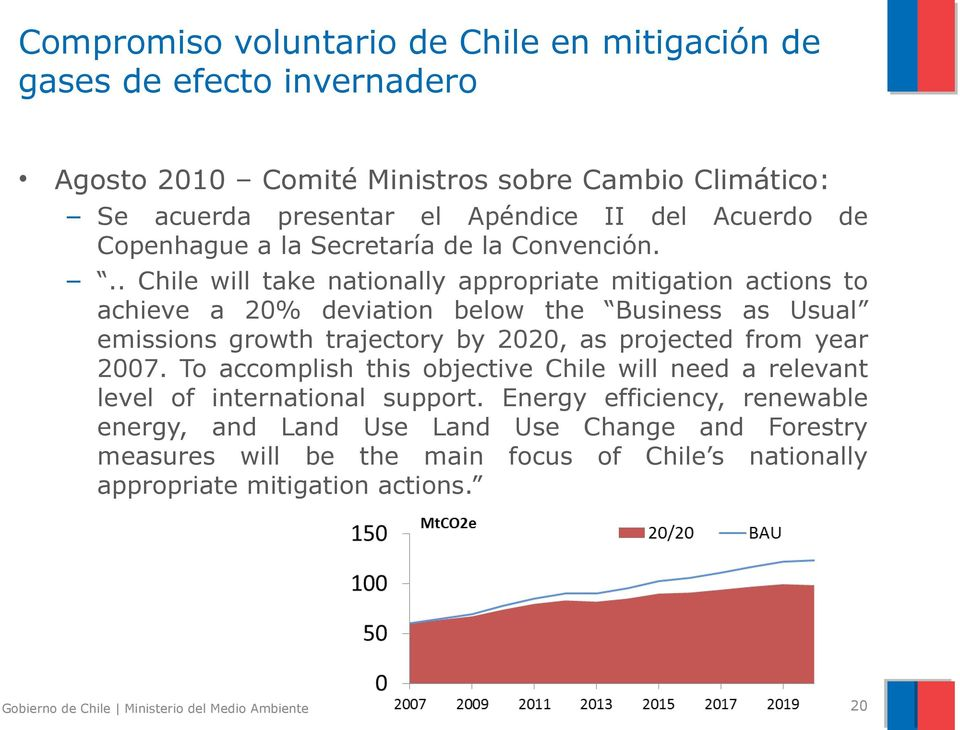.. Chile will take nationally appropriate mitigation actions to achieve a 20% deviation below the Business as Usual emissions growth trajectory by 2020, as projected