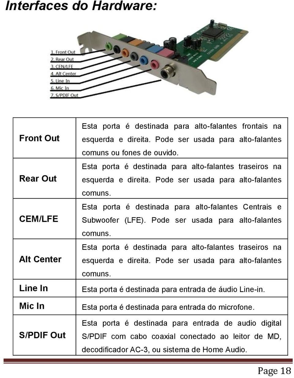 Enm232 8cmi 7 1 Channel Surround Sound Card Pdf