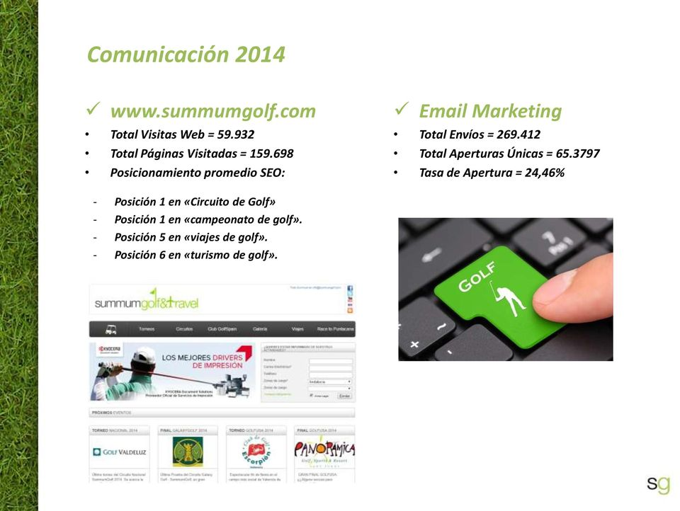 698 Posicionamiento promedio SEO: Email Marketing Total Envíos = 269.