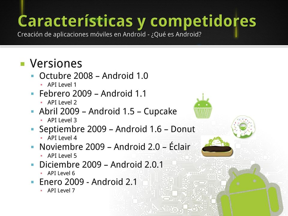 5 Cupcake API Level 3 Septiembre 2009 Android 1.