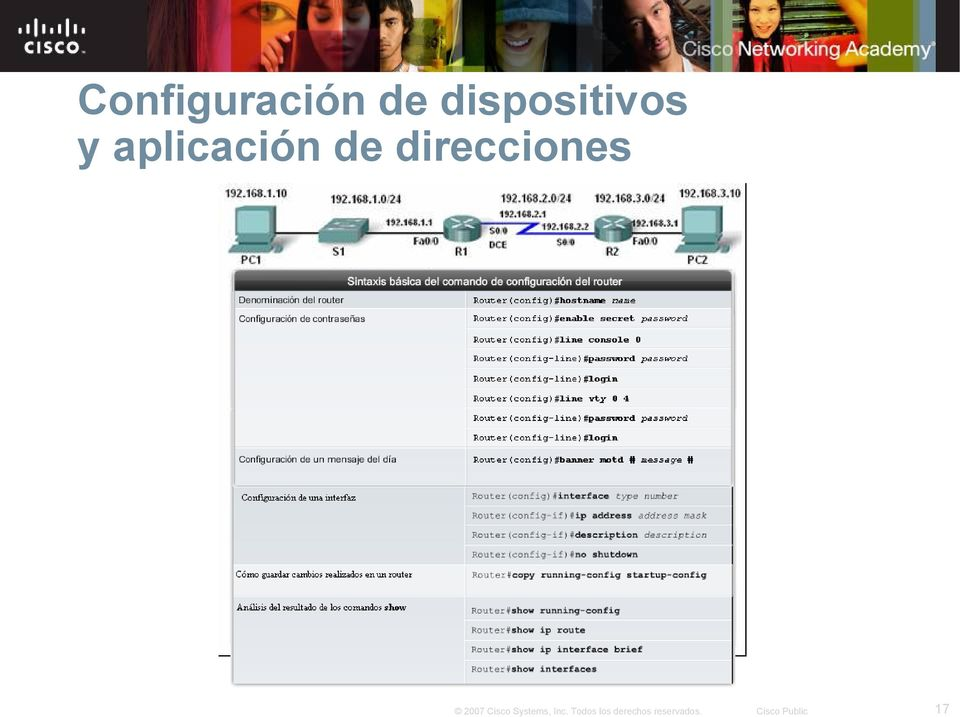 dispositivos y