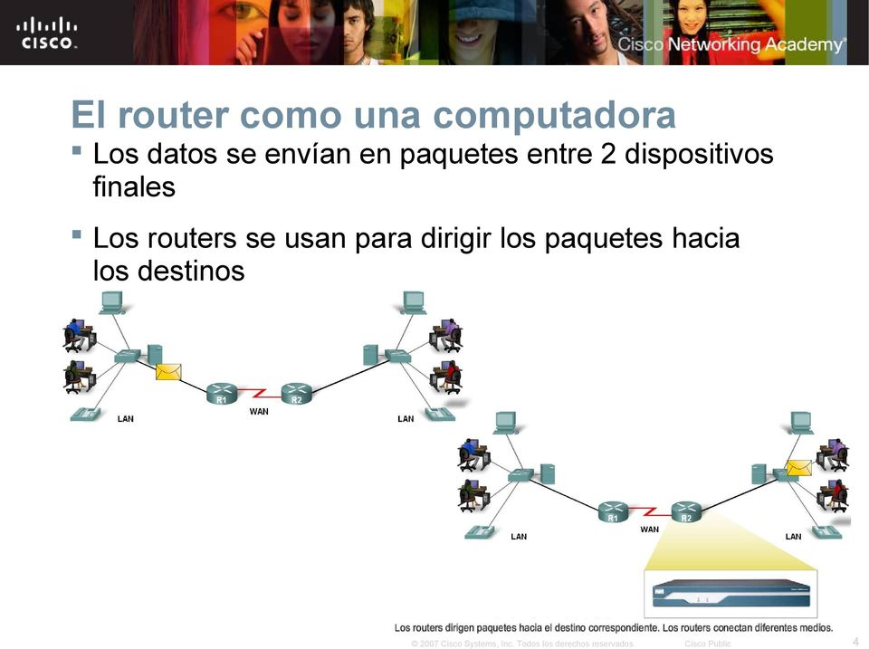 dispositivos finales Los routers se
