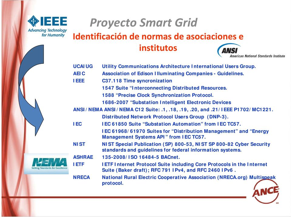 1686-2007 Substation Intelligent Electronic Devices ANSI/NEMA ANSI/NEMA C12 Suite:.1,.18,.19,.20, and.21/ieee P1702/MC1221. Distributed Network Protocol Users Group (DNP-3).