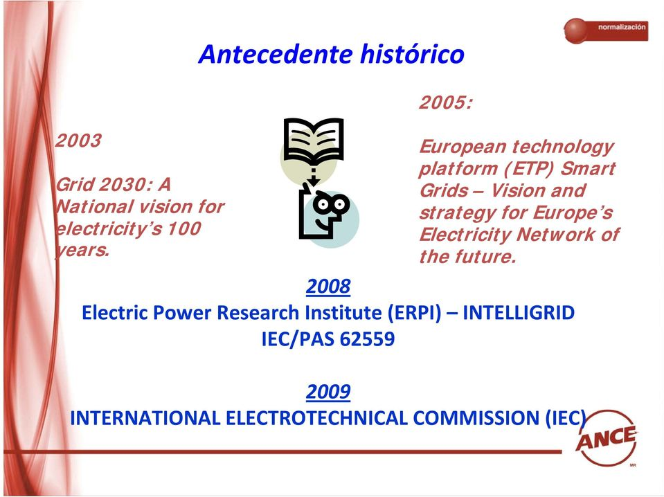 and strategy for Europe s Electricity Network of the future.