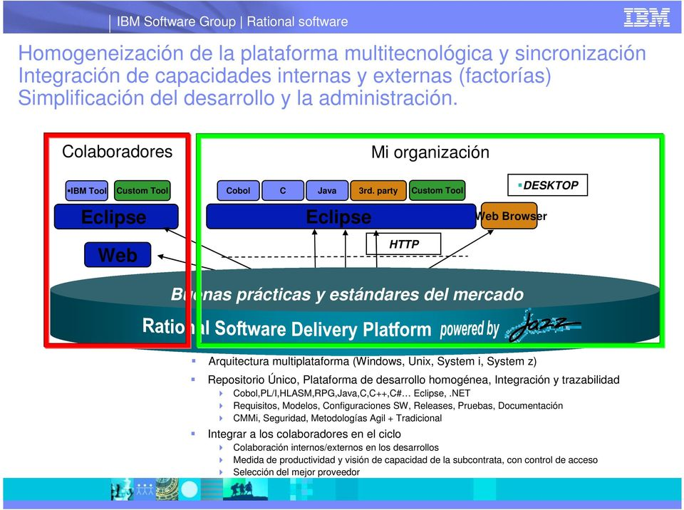 party Custom Tool DESKTOP Web Browser Web HTTP Buenas prácticas y estándares del mercado Jazz Requerimientos Modelos Fuentes Pruebas SERVER Arquitectura multiplataforma (Windows, Unix, System i,