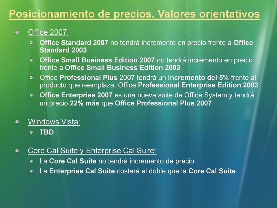 incremento en precio frente a Office Small Business Edition 2003 Office Professional Plus 2007 tendrá un incremento del 5% frente al producto que reemplaza, Office
