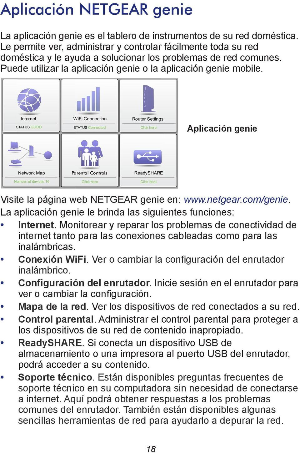 Internet STATUS GOOD WiFi Connection STATUS Connected Router Settings Click here Aplicación genie Network Map Parental Controls ReadySHARE Number of devices 16 Click here Click here Visite la página