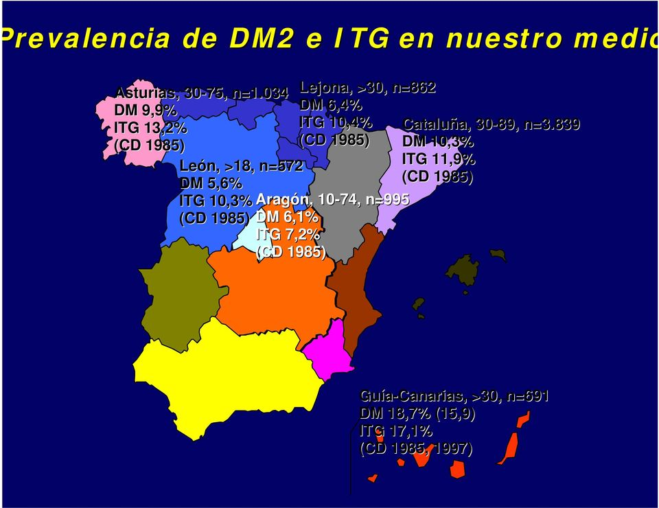839 (CD 1985) (CD 1985) DM 10,3% León, >18, n=572 ITG 11,9% DM 5,6% (CD 1985) ITG 10,3%