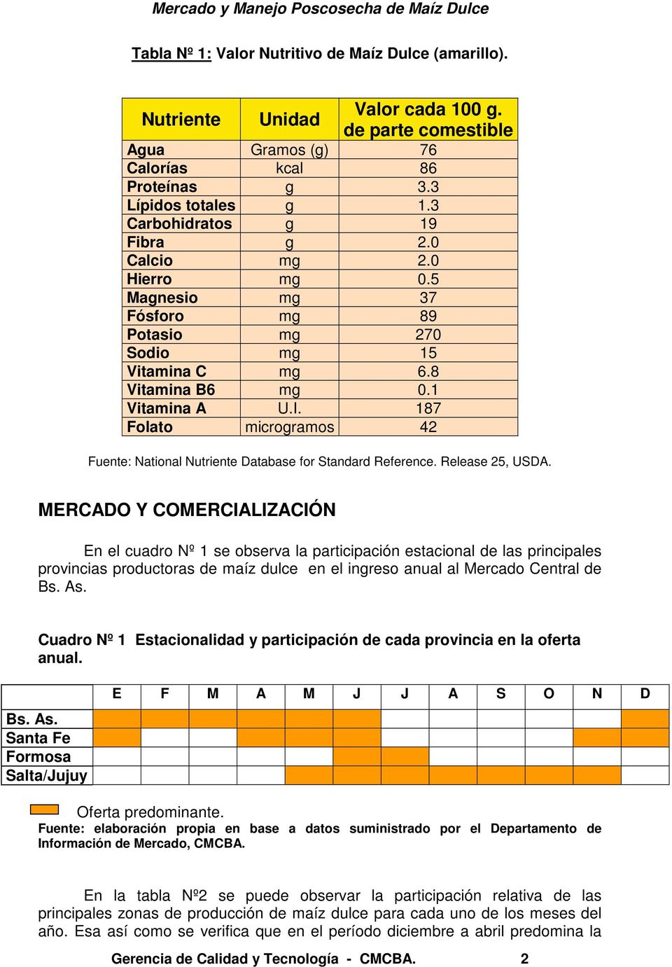 187 Folato microgramos 42 Fuente: National Nutriente Database for Standard Reference. Release 25, USDA.