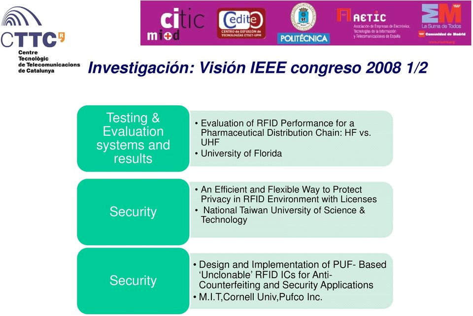UHF University of Florida Security An Efficient and Flexible Way to Protect Privacy in RFID Environment with Licenses