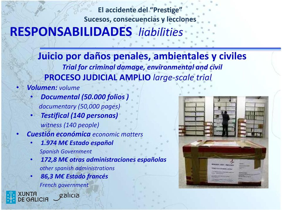 000 folios ) documentary(50,000 pages) Testifical (140 personas) witness(140 people) Cuestión económica economic matters 1.
