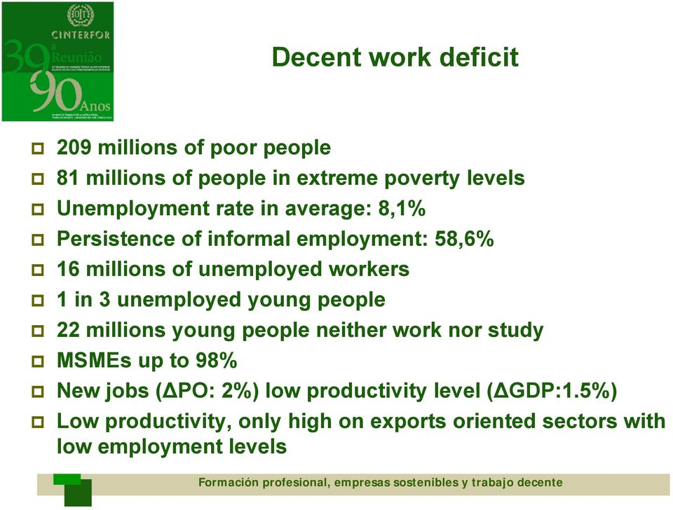 millions young people neither work nor study MSMEs up to 98% New jobs (ΔPO: 2%) low productivity level (ΔGDP:1.