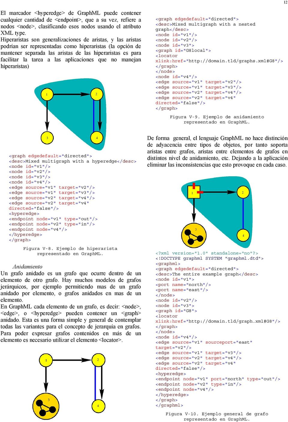 "las aplicaciones que no manejan hiperaristas) <graph edgedefault=""directed""> <desc>mixed multigraph with a nested graph</desc> <node id=""v1""/> <node id=""v2""/> <node id=""v3""> <graph id=""g8local"">"