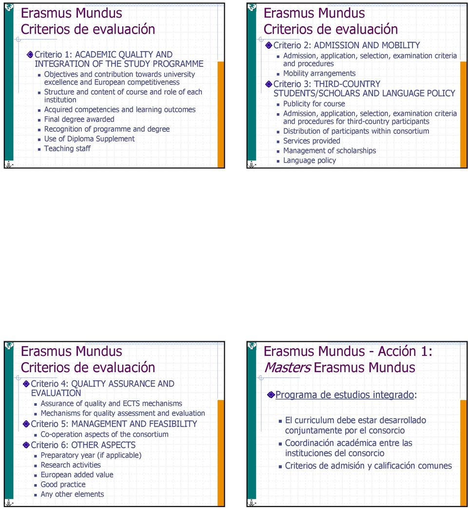 de evaluación Criterio 2: ADMISSION AND MOILITY Admission, application, selection, examination criteria and procedures Mobility arrangements Criterio 3: THIRD-COUNTRY STUDENTS/SCHOLARS AND LANGUAGE