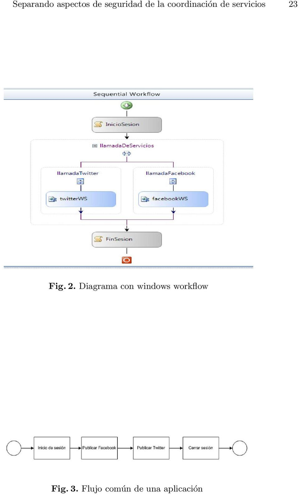 2. Diagrama con windows workflow