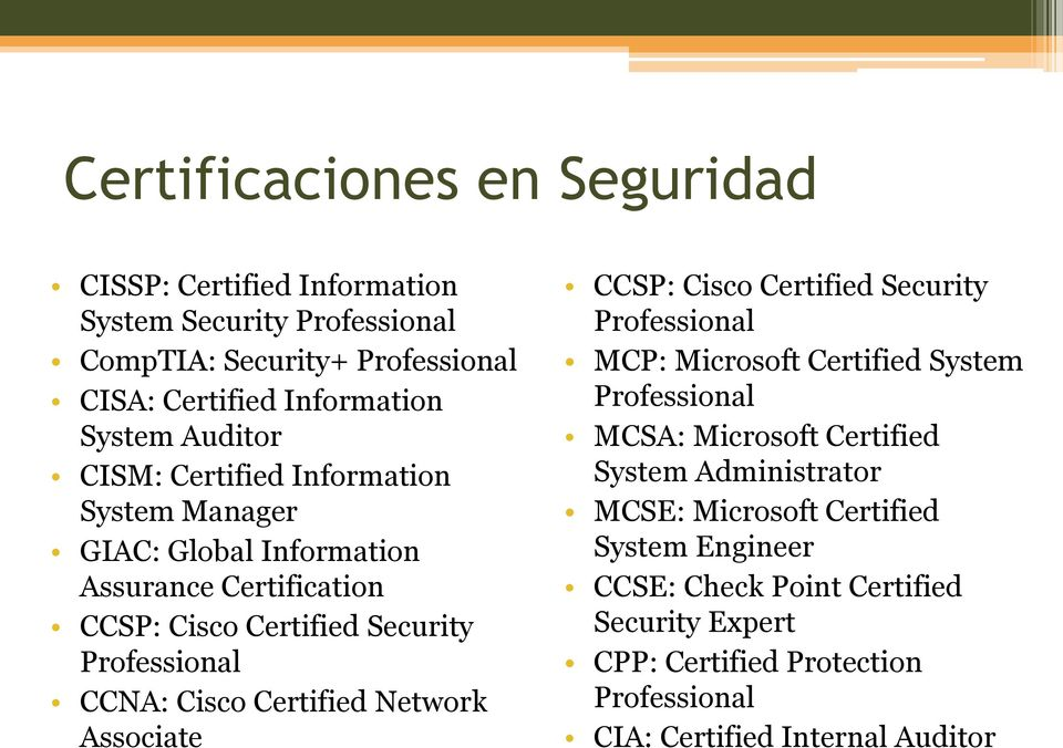 Certified Network Associate CCSP: Cisco Certified Security Professional MCP: Microsoft Certified System Professional MCSA: Microsoft Certified System