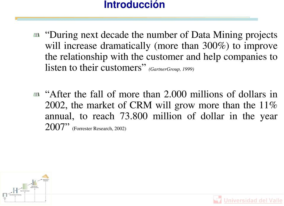 (GartnerGroup, 1999) After the fall of more than 2.