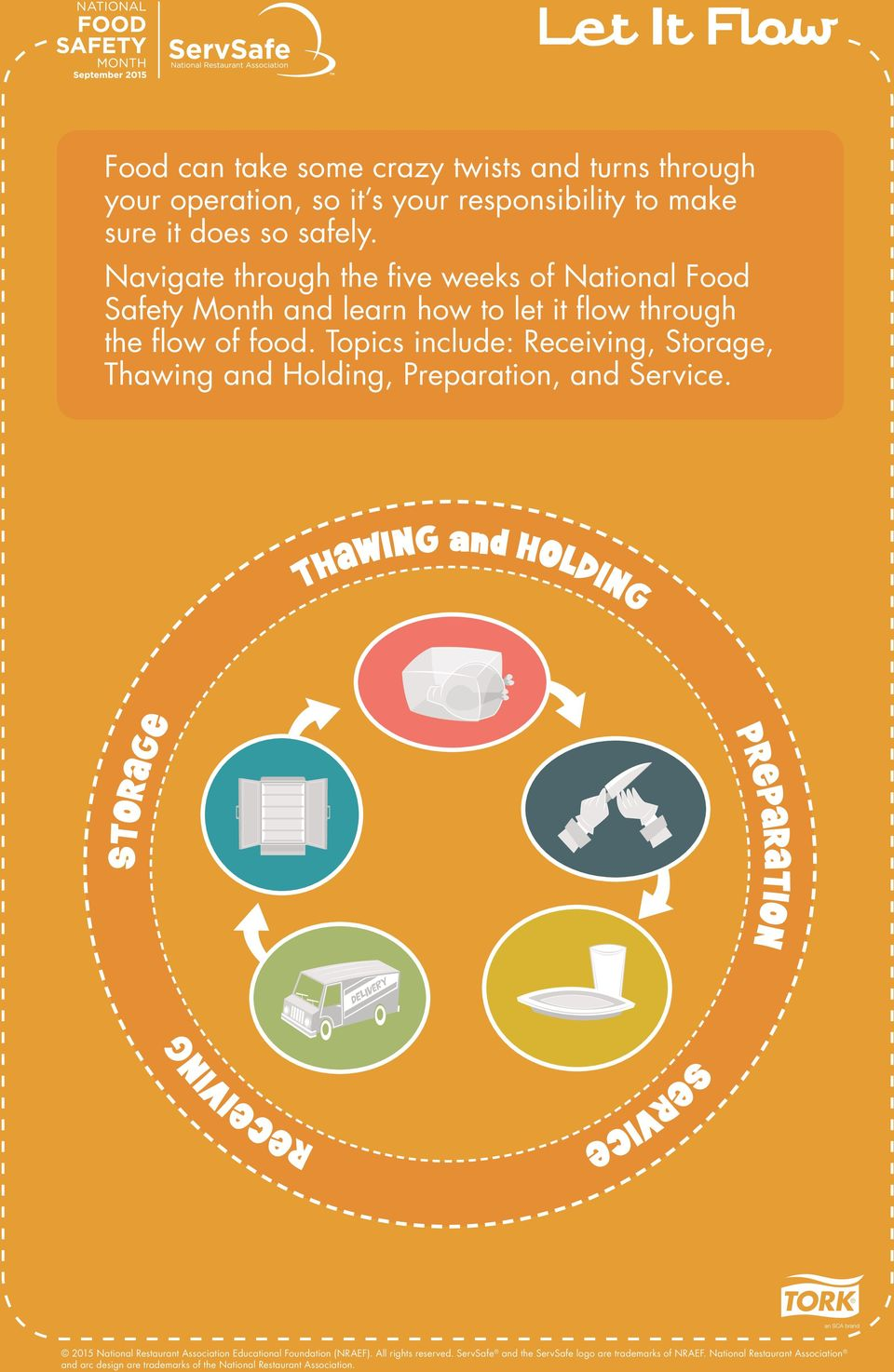 Topics include: Receiving, Storage, Thawing and Navigate Holding, Preparation, through and the Service. five weeks of National Food Safety Month and learn how to let it flow through the flow of food.