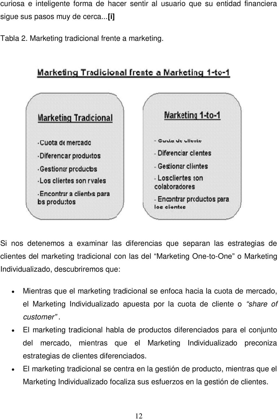 que el marketing tradicional se enfoca hacia la cuota de mercado, el Marketing Individualizado apuesta por la cuota de cliente o share of customer.