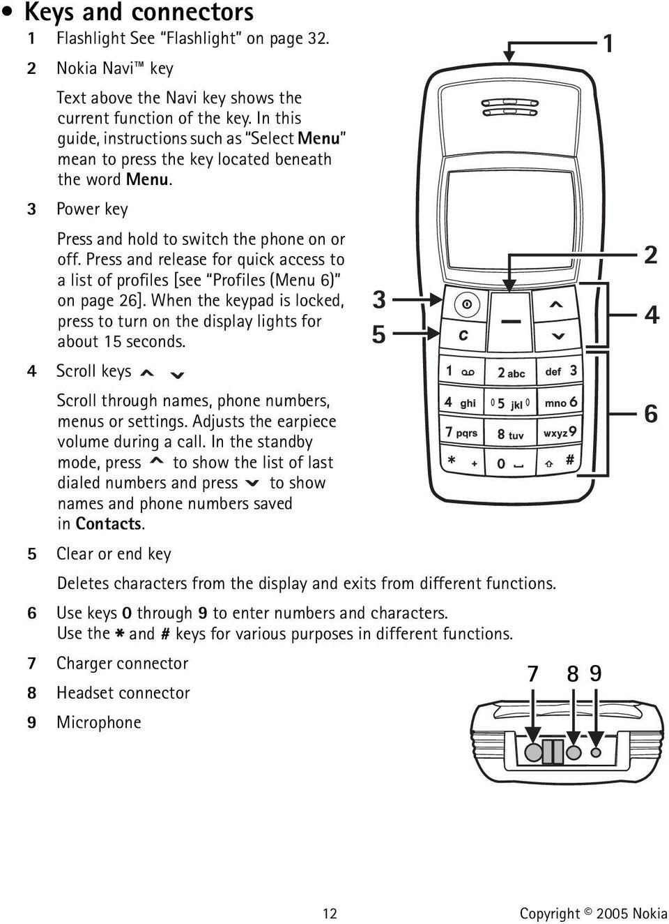 Press and release for quick access to a list of profiles [see Profiles (Menu 6) on page 26]. When the keypad is locked, press to turn on the display lights for about 15 seconds.