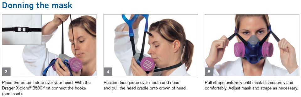 Position face piece over mouth and nose and pull the head cradle onto crown of