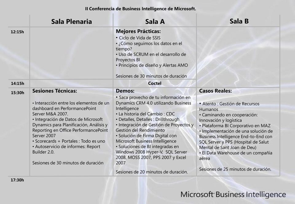 dashboard en PerformancePoint Server M&A 2007.