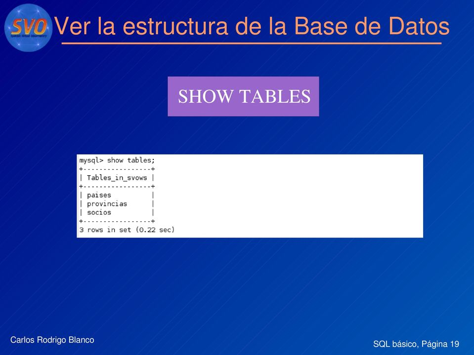 Datos SHOW TABLES