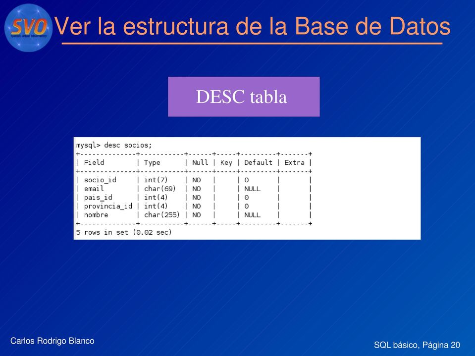 Datos DESC tabla