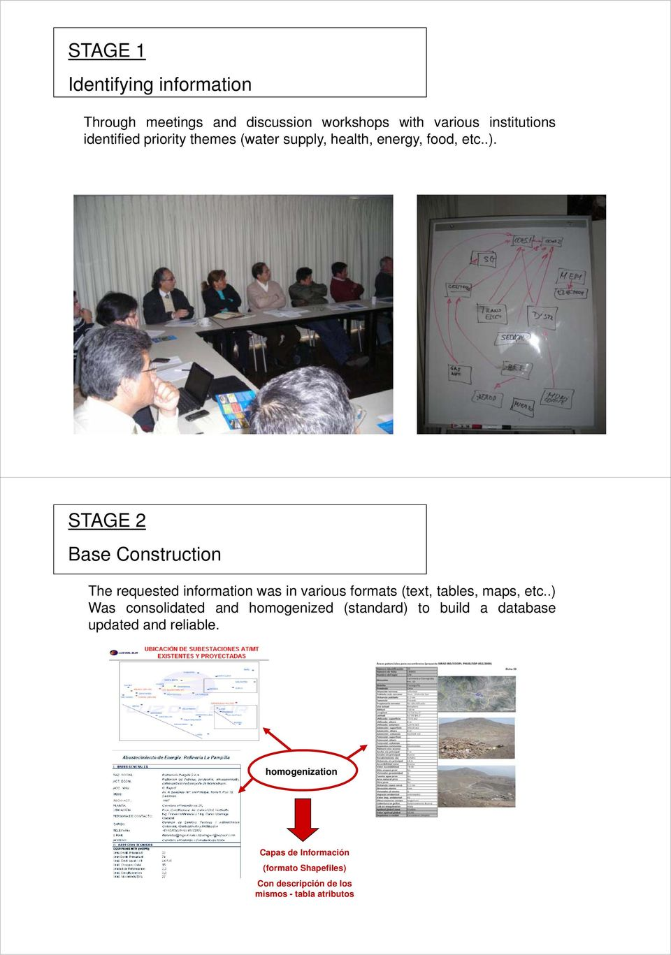 STAGE 2 Base Construction The requested information was in various formats (text, tables, maps, etc.