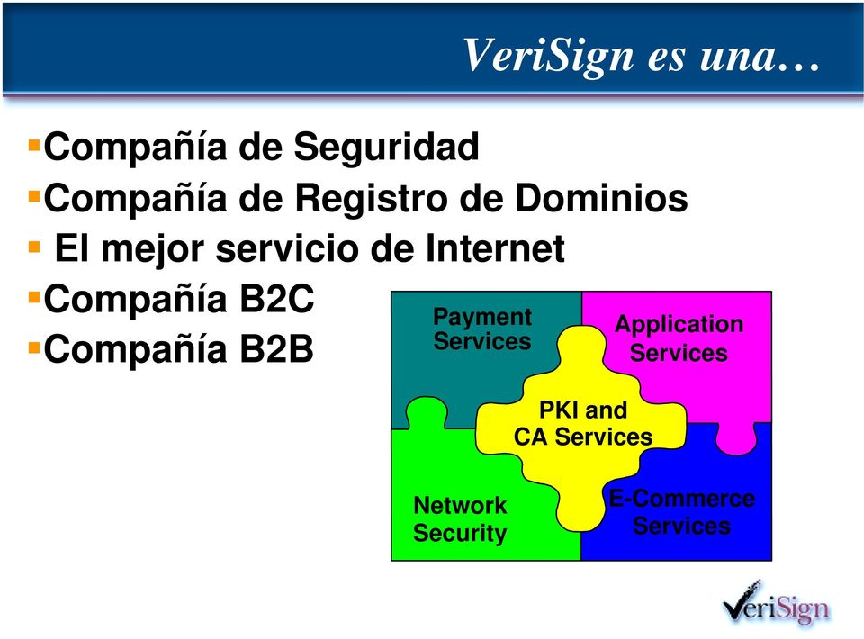 B2B VeriSign es una Payment Services PKI and CA Services