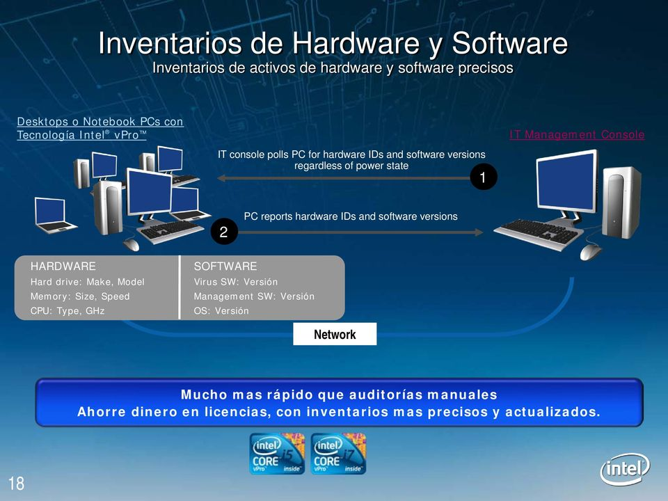 IDs and software versions HARDWARE Hard drive: Make, Model Memory: Size, Speed CPU: Type, GHz SOFTWARE Virus SW: Versión Management SW: