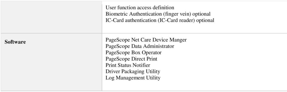 Net Care Device Manger PageScope Data Administrator PageScope Box Operator