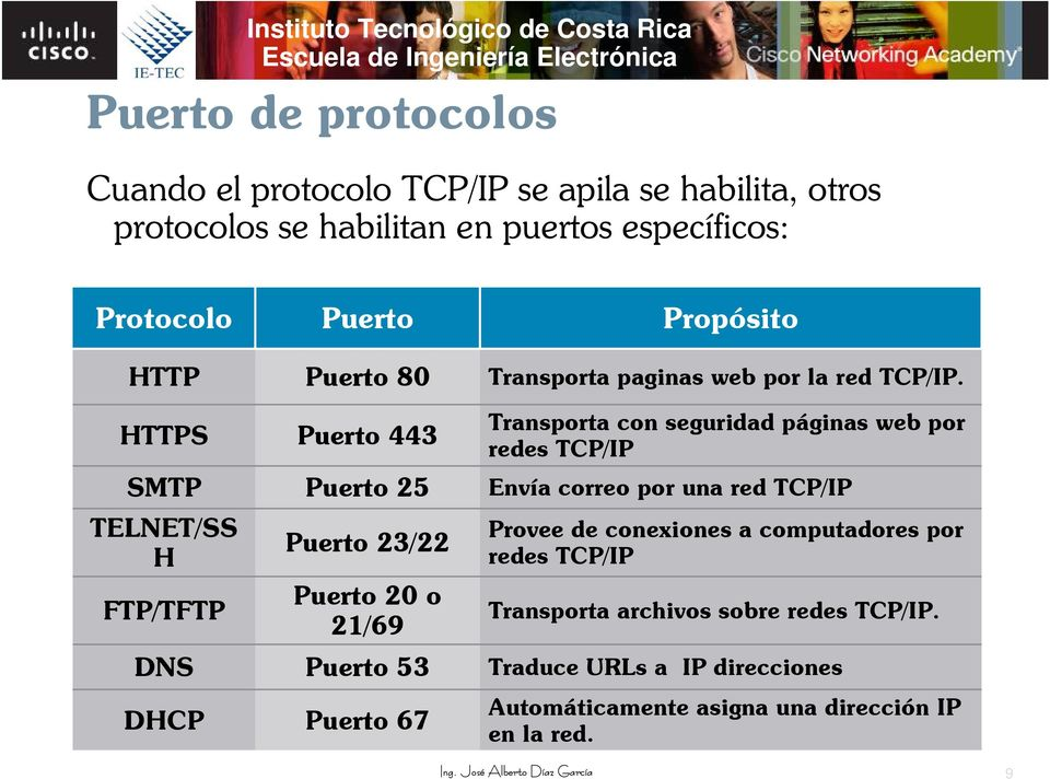 paginas web por la red TCP/IP.