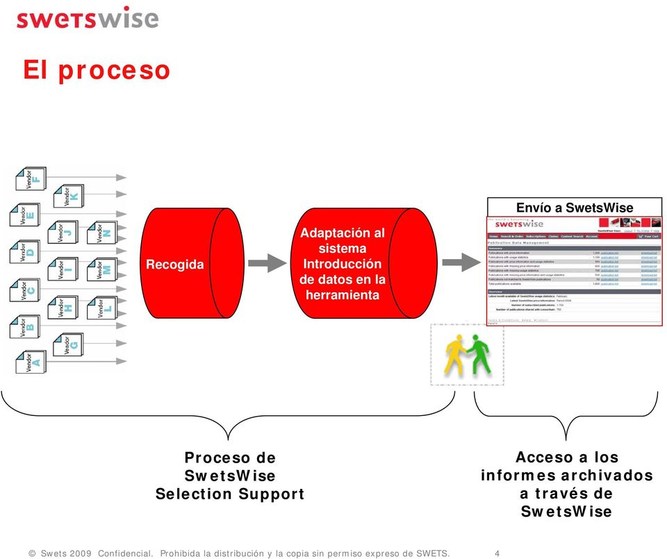 Support Acceso a los informes archivados a través de SwetsWise Swets