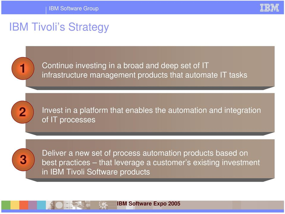 automation and integration of IT processes 3 Deliver a new set of process automation
